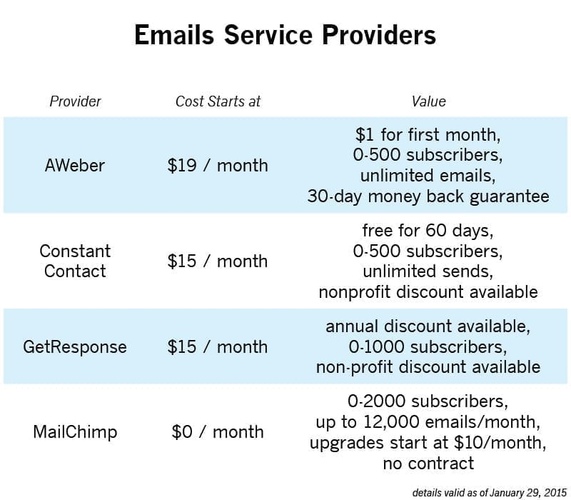 Email_infographic2