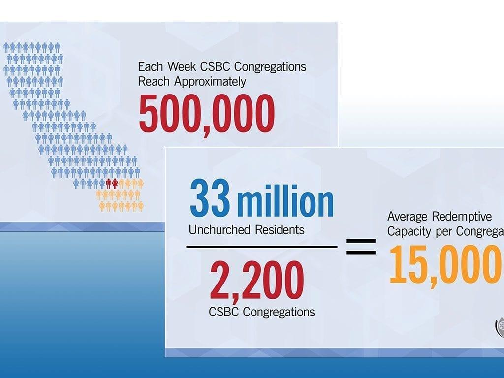 CSBC Stats 3